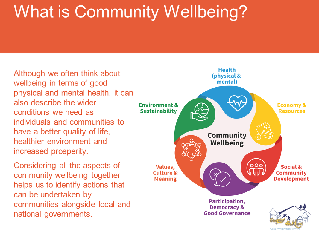 What is Community Wellbeing?